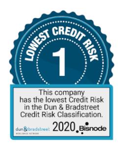 bisnode-lowest-credit-risk